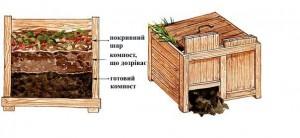 фото_5_компост_оля